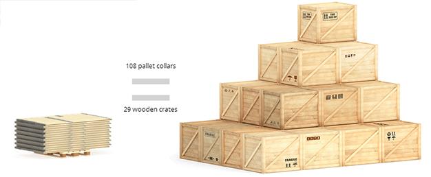 欧标托盘和围板箱——经济且极佳的运输及包装解决方案 Boxon EUR Pallet and Collars