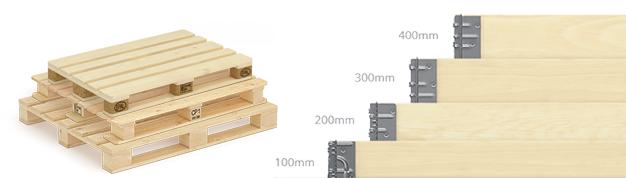 欧标托盘和围板箱——经济且极佳的运输及包装解决方案 Boxon EUR Pallet and Collars-3